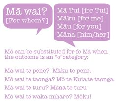 Mā wai e? Nā wai i? Computer Lessons, Technology Lessons, Computer Lab, Physical Education Games, Health Education, Maori Words, Maori Designs, Teachers Aide, Turu