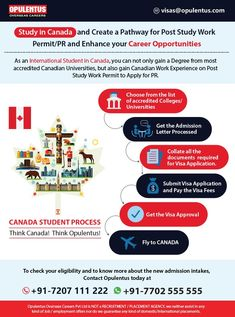 Accredited Colleges, Canadian Universities, Career Opportunities, A Decade, Pathways, Students, University, How To Apply, Canada