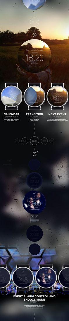 Inspiration Mobile #20 : Les montres le futur pour nos mobiles | BlogDuWebdesign