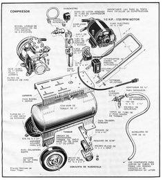Construir un Compresor a bajo costo