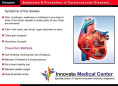Symptoms & Precautions For Cardiovascular Diseases.......
