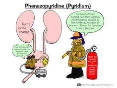 Phenazopyridine (Pyridium) Pyridium is used to treat pain, burning, increased urination, and increased urge to urinate. These symptoms are usually caused by infection, injury, surgery, catheter, or other conditions that irritate the lower urinary tract.