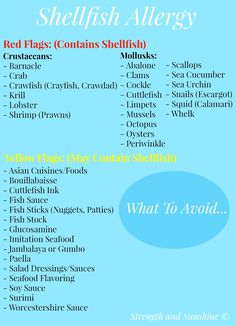 What To Avoid With A Shellfish Allergy | Strength and Sunshine @RebeccaGF666 The most common Top 8 food allergy in adults and can cause severe anaphylaxis and life threatening reactions. Here is a list of what food and ingredients to look for and avoid with a shellfish allergy.