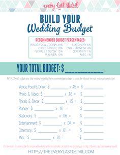 Wedding budget printable worksheet