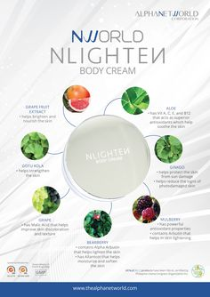 NLIGHTEN Body Cream - NWORLD Nlighten Products, Gotu Kola, Eye Gel, Make It Yourself, Cream, Direct Selling, Gift Certificates, Blush, Hot