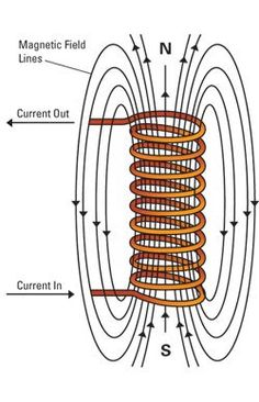 nuclear fusion reactor - Google Search