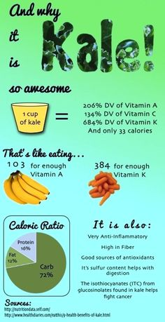 Why KALE is so freakin awesome!