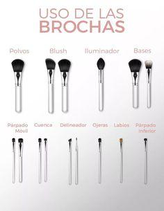 Bandolera Pequeña Jacki Design Be You Red Makeup Brush Uses, Makeup Brush Holders, Makeup Kit, Hair Makeup, Diy Beauty Makeup, Beauty Make Up, Beauty Hacks, Face Care Tips, Makeup Class