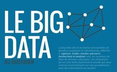 Infographie : les chiffres clés de la Big Data - Markentive Inbound Marketing, Cloud Computing, Big Data, Digital, Life Hacks, Infographics