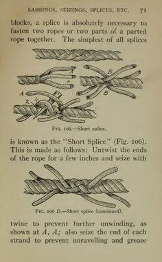 Survival Knots, Survival Prepping, Survival Gear, Survival Skills, Survival Stuff, Bushcraft Skills, Survival Shelter, Wilderness Survival, Primitive Survival