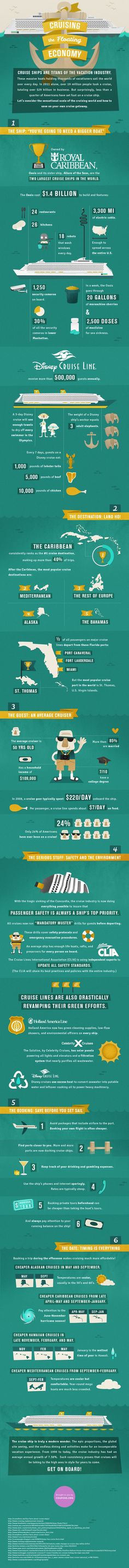 From the huge ships to huge savings, cruising is a great way to see the world. This graphic not only shows the staggering numbers behind the largest l