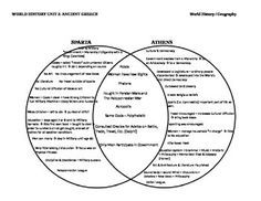 Athens and Sparta Compare and Contrast Activity Set   Master key ...