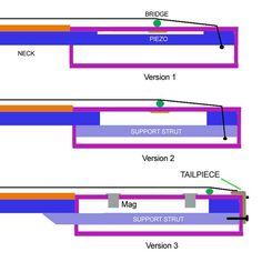 Image result for 4 string cigar box resonator guitar neck