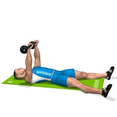 FLOOR PRESS 2 KETTLEBELL INVOLVED MUSCLES DURING THE TRAINING CHEST