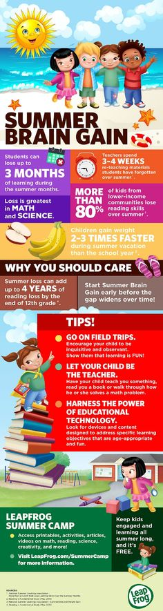 10 Top Tech Tools to Keep Your Kids Sharp This Summer! pinned by @3MomsTips 3MomsTips.com