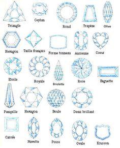 Rapturous Jewelry Collection Bilder Ideen - Damen Schmuck und Accessoires - Decoration and Outfits Jewelry Logo, Jewelry Art, Vintage Jewelry, Bridal Jewelry, Fashion Jewelry, Jewelry Stand, Bohemian Jewelry, Jewelry Accessories, Noir Jewelry