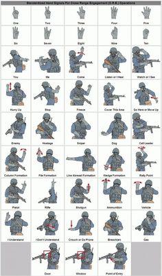 SWAT hand signals (1 photos) - Xaxor