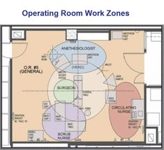 Operating Room Work Zones Jpg