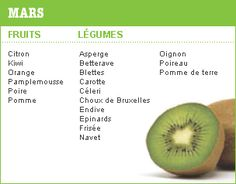 janvier Fruit Bio, Baked Rigatoni, Batch Cooking, French Food, Honeydew, Herbalife, Permaculture, Kiwi, Nutrition