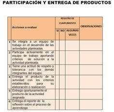 Rúbricas para el tríptico Guía de observación Mapa conceptual Participación y entrega de productos