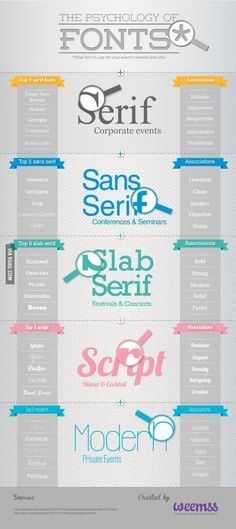 The psychology of fonts