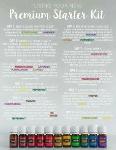 Specifically for Young Living, but has some good general tips too! Young Essential Oils, Essential Oil Starter Kit, Essential Oil Diffuser Blends, Essential Oil Uses, Doterra Essential Oils, Yl Oils, Young Living Oils, Starters, Wellness