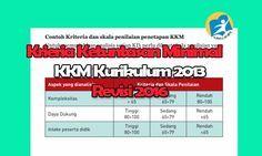 Format KKM Kurikulum 2013 Revisi Terbaru Tahun 2016