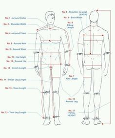 Sewing Men Projects Do you know how to take measure of your body? here a step-by-step guide Mens Sewing Patterns, Sewing Men, Sewing Clothes, Clothing Patterns, Men Clothes, Techniques Couture, Sewing Techniques, Sewing Hacks, Sewing Tutorials