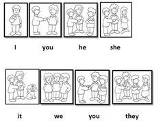 Risultati immagini per personal pronouns