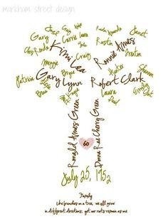 Laura Orr Interiors: {31 Days} Family Tree