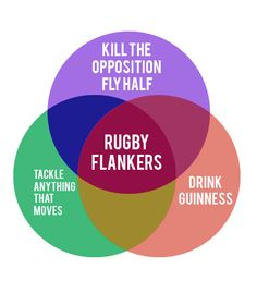 Rugby Flankers