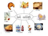 123 Lesidee - gr5/6 M WD Voeding Dutch Language, Nutrition, Creative Teaching, Restaurant, Fruit, School, Salad, Biology, Diner Restaurant