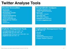 Meine Lieblings-Twitter-(Analyse)-Tools (beta)