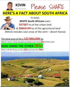 South Africa Facts, Agricultural Land, Urban, Instagram, Wolves, Southern, Youtube, Wolf, Youtubers
