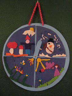 koeteren  horloge des saisons - the seasons