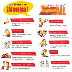 """""""Venga"""", imperativo del verbo venir, es una exresión muy usada entre los hispanohablantes. Aquí hemos recogido 10 de los usos que hay de esta palabra. ¡Venga echa un vistazo! #LearnSpanish #StudySpanish #español"""