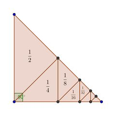 Visually stunning math concepts easy to explain. Geometric diagram of triangles in image