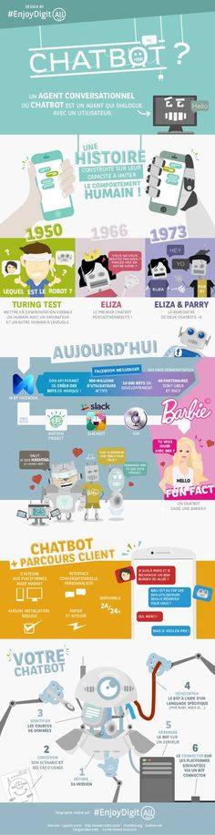 #Infographie : Chatbot