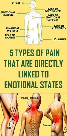 5 Kinds of Body Pain That Are Directly Linked to Your Emotions - Health Detox Physical Pain, Emotional Pain, Health And Fitness Tips, Health And Wellness, Health Tips, Mental Health, Healthy Beauty, Health And Beauty, Tarot