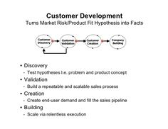 Customer Development - Eric Ries