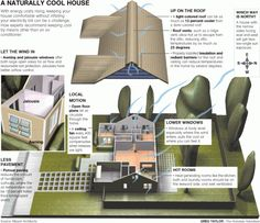 Exceptional Efficient Home Designs Recycled Homes Most Energy Efficient Home Design  Efficient House Plans