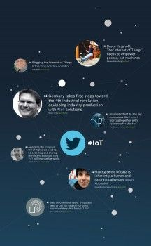The Internet of Things – new infographics