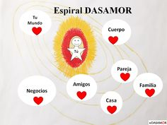 Iglesias, Playing Cards, El Amor, Spirals, Playing Card Games, Cards, Game Cards, Playing Card