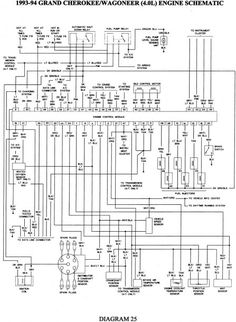7 Ideias De Diagrama Diagrama Mecanica Automovel Cherokee