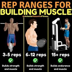 How many reps do you do? Gym Workout Tips, Workout Regimen, Training Programs, Workout Programs, Weight Lifting Set, Weight Loss Motivation, Fitness Motivation, Build Muscle, Muscle Building