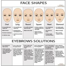 Augenbrauen-Form For Each Gesichtsform