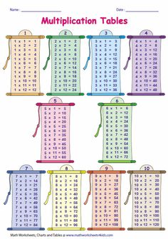 Multiplication Times Tables-  HIYA J SHAH