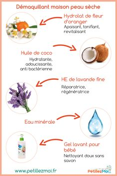 Diy Beauty, Beauty Skin, Diy And Crafts, Routine, Skin Care, Soap, Cosmetics, Santiago, Natural Skin Care