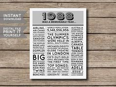 30th Birthday Poster, 1988 Poster, 1988 Birthday, Newspaper, 30 Years Ago, 30th Birthday Gift, Birthday Decor, Digital Printable File -------------------- This listing is for a digital file that you can print yourself or have printed at a printing/photo printing store. You will