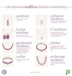 Necklace vocabulary